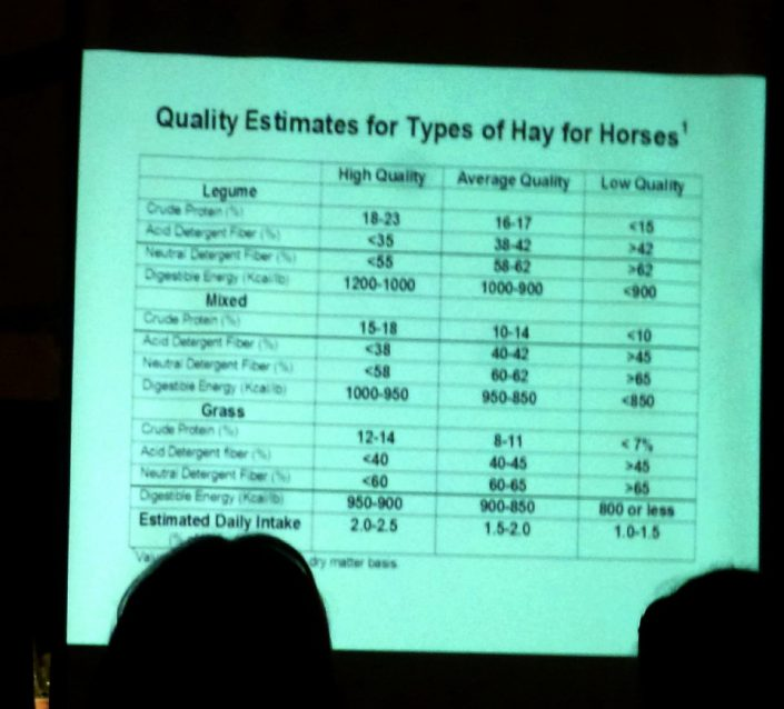 Hay Quality Chart at the FREE Horse Health Seminar at Cherokee Feed & Seed in Ball Ground, GA